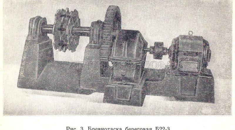 Бревнотаска Б22-3