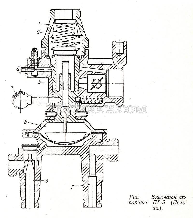 Блок-кран ПГ-5