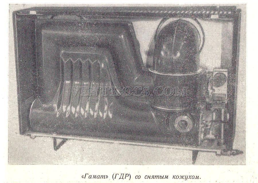 Воздухонагреватель Гамат ГДР