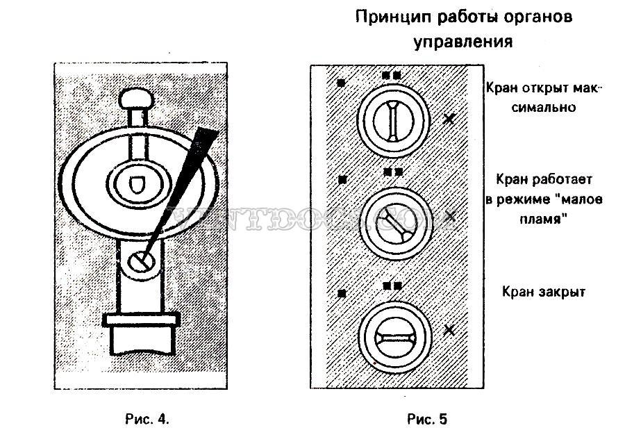 Рисунки 4 и 5