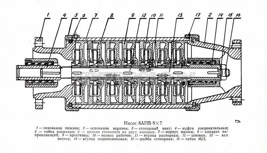 Насос 6 АПВ — 9X7