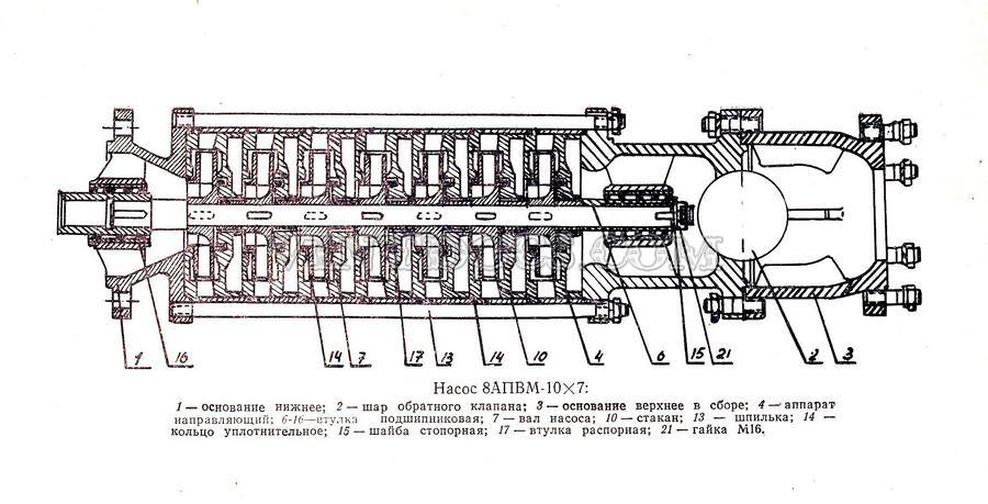 Насос 8 АПВМ-10Х7