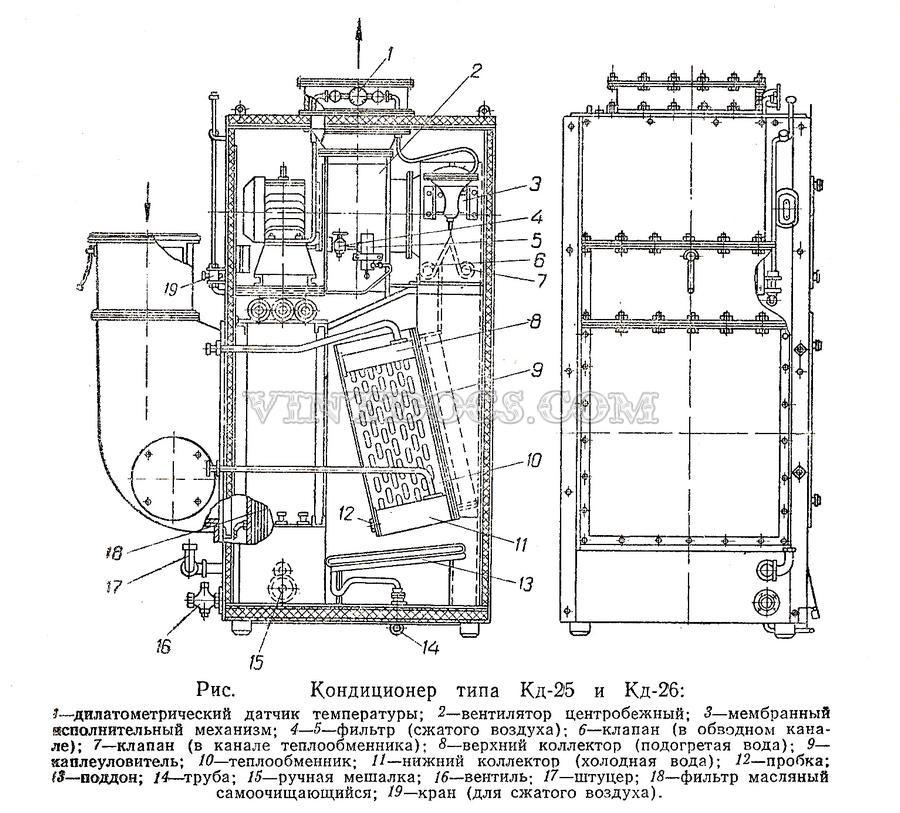 Схема кондиционеры типов Кд-25 и Кд-26