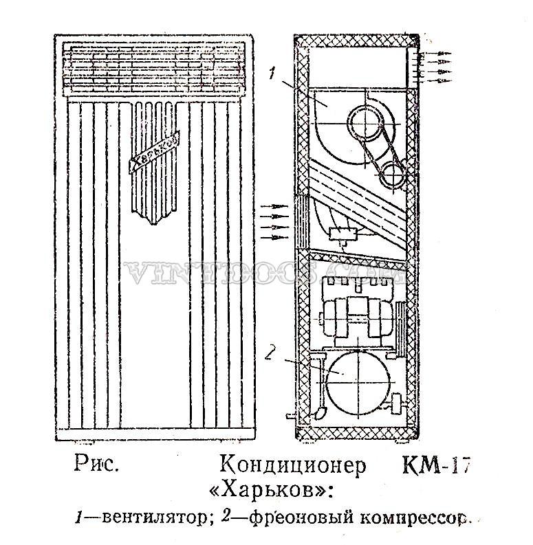 Кондиционер КМ-17 Харьков