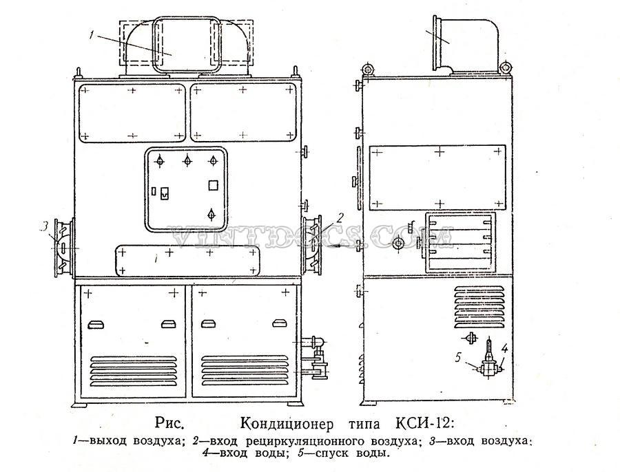 Кондиционер типа КСИ-12
