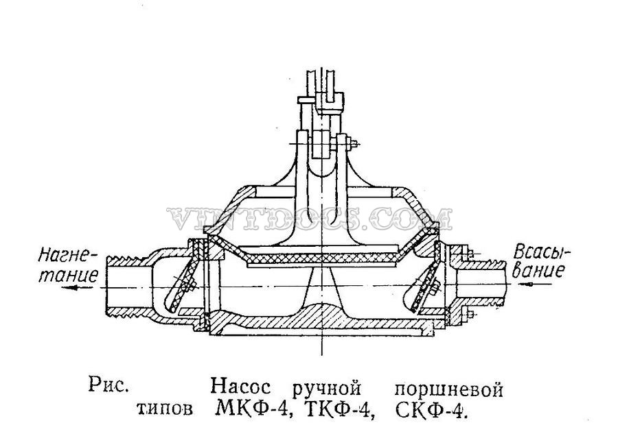 Насосы ручные МКФ-4, ТКФ-4 и СКФ-4
