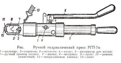 Ручной пресс РГП-7м