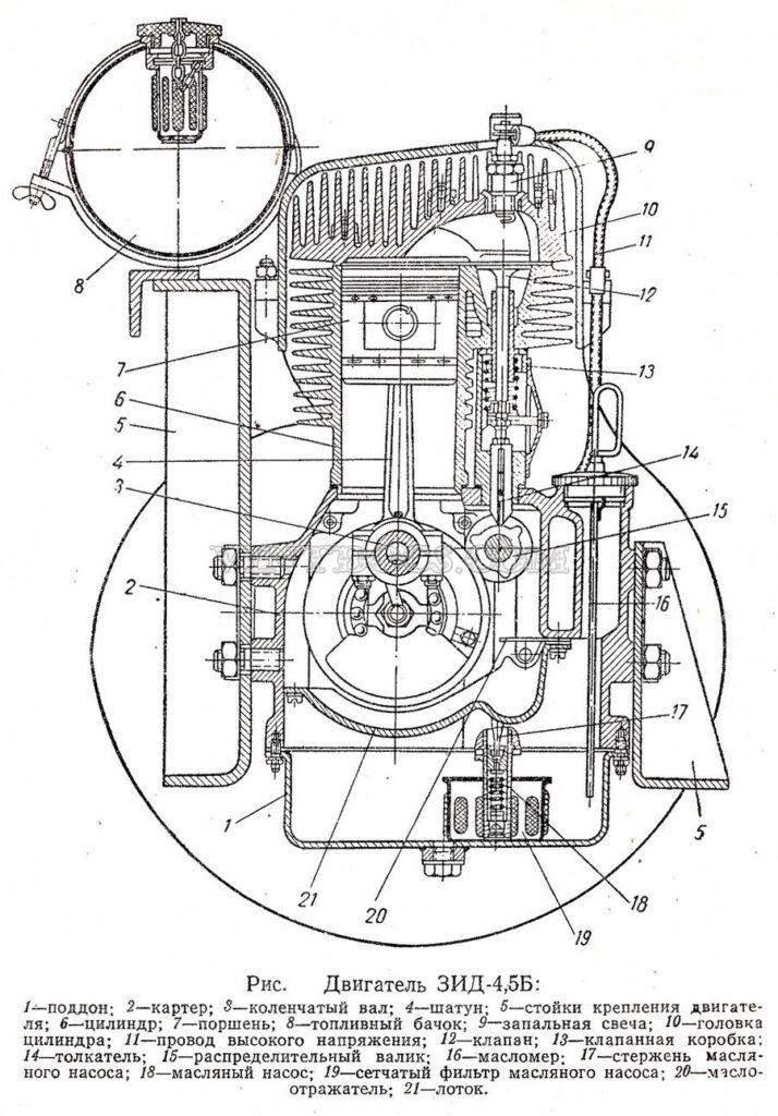 Схема двигатель ЗИД-4,5Б