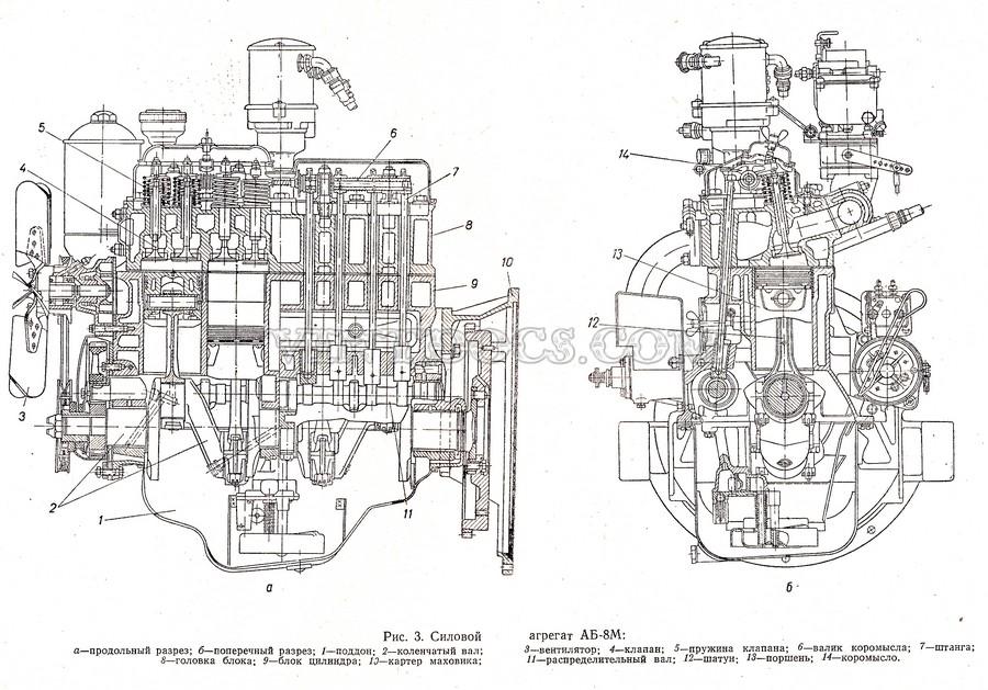Схема двигатель Москвич 407