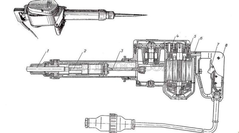 Электрические молотки ИЭ-4203 И ИЭ-4204Б