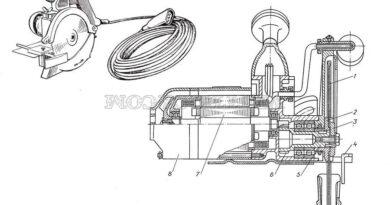 Электрическая дисковая пила ИЭ-5101