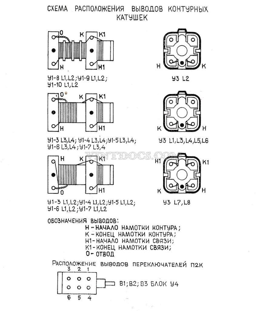 Контурные катушки схема